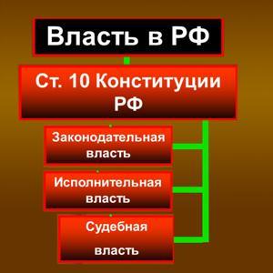 Органы власти Батецкого